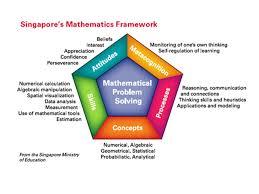 etsd mathematics program big ideas problem solving computation
