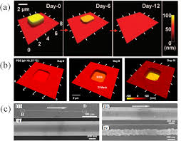 high performance green semiconductor devices materials designs