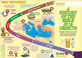 New Testament Map Fundraising U2013 Grace For The Next Generation