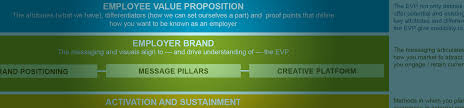 What Is Employer Mean The Social Workplace U2013 Where Collaboration And Community Mean