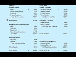 Account Balance Sheet Template A Balance Sheet Exle