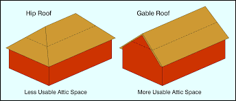 difference between the gable roof and the hip roof styles hunker stick framed gable roofs provide ample interior loft space