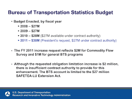 bureau 1m bureau of transportation statistics budget bureau of