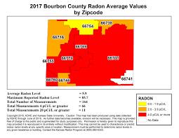 Map Of Counties In Kansas County Map Kansas Radon Program