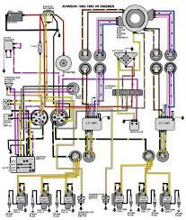 wiring diagram yamaha outboard motor wiring schematics