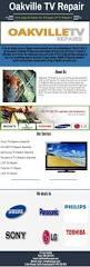 mitsubishi diamond tv best 25 sony internet tv ideas on pinterest timeline movie mcu