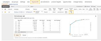 keyword bid ads launches bid landscape a keyword level bid simulator