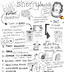 sketchnotes from business of software conference usa 2017