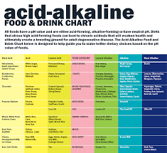 what are alkaline supplements