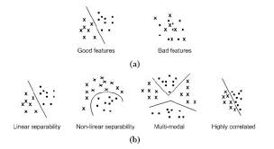 pattern classification projects features classification forest projects and research topics mtech