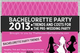 bachelorette party invitation wording 21 bachelorette party invite wording ideas brandongaille