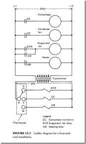 heating circuits ladder diagrams hvac machinery