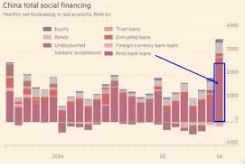 banche cinesi cina le banche fanno harakiri si rischia una nuova crisi