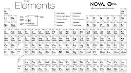 periodic table pdf black and white nova hunting the elements collection