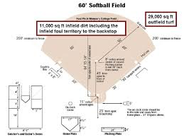 Sq Feet To Meters How To Figure Square Footage On A Ballfield