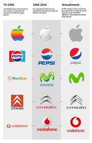 logo citroen vodafone reposiciona su marca con nuevo logo identidad visual y