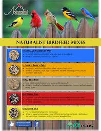 ag plus inc turf center naturalist bird feed