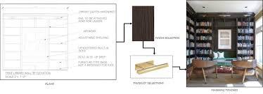 Interior Designer Vs Decorator Designer Or Decorator Sara Ray Interior Design
