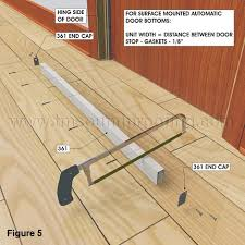 How To Soundproof A Basement Ceiling by How To Soundproof A Door Detailed Instructions Trademark