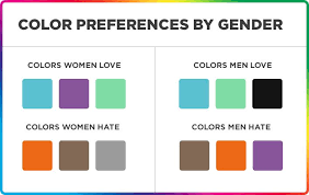 psychological effects of color ultimate guide to color psychology
