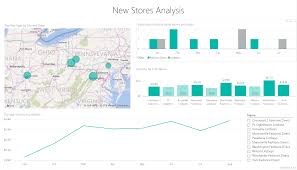 data analysis sample report retail analysis sample for power bi take a tour microsoft power bi what is our data telling us about sales growth this year