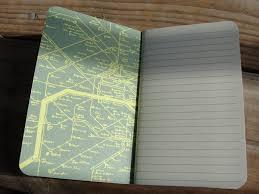 Little Green Notebook Blog by Photo Blog Little Fat Notebook