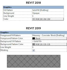 surface pattern revit download top 10 best new features in revit 2019 revit pure