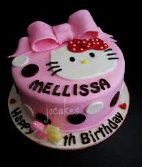 perfect birthday cakes for adults decorating of party