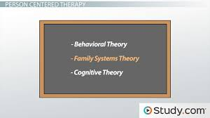 Addiction Counseling Theory And Practice The Importance Of Counseling Theory And Models Lesson