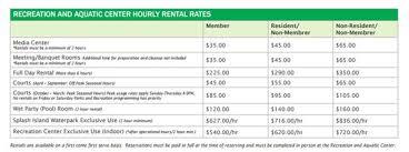 party rental island splash island pool party hourly rental rates