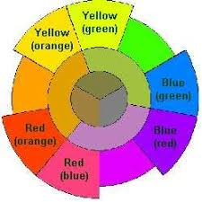 122 best split primaries images on pinterest color theory