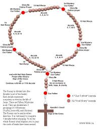 how to make a rosary how to string a rosary a lot of purchase our wood