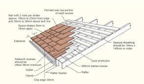 watkins sawmill shake u0026 shingle roof application instructions