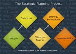 e learning strategy template raptivity elearning templates