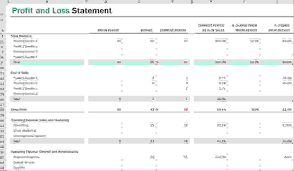 Profit And Loss Statement Template Excel 5 Profit Loss Statement Template Procedure Template Sle