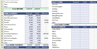 Daily Flow Template Excel Monthly Flow Template Dave Ramsey Personal Monthly Flow