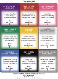Fengshui For Bedroom Feng Shui Tips For Love Do They Actually Work