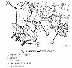 2005 dodge dakota front suspension diagram dodge ram 1500 4x4 how to remove cv joint on dodge ram 1500