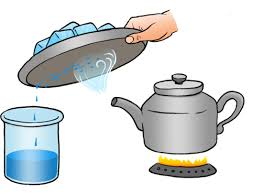 kettle clipart condensation pencil and in color kettle clipart