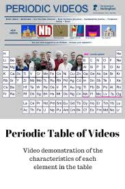 modern table of elements periodic table of videos tables charting the chemical elements