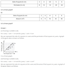 ncert solutions for class 8 maths introduction to graphs ex 15 3