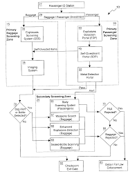 patent us6952163 combined systems user interface for centralized