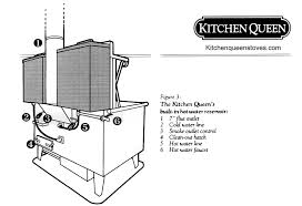 kitchen queen cookstove