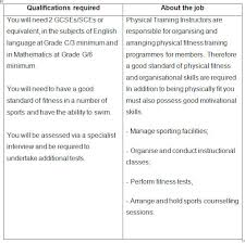 management skills for a resume how to create a cv