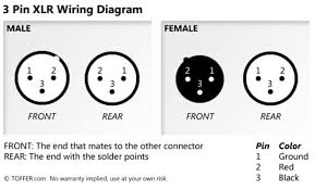 xlr wiring diagram pdf wiring diagram and schematic design
