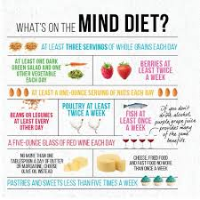 the mind diet how to eat for a healthy mind 42 recipes be