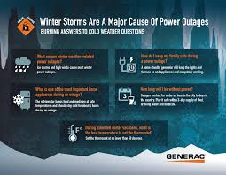 your home safe and winter ready generac