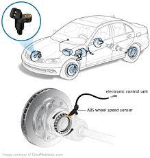 abs light toyota camry abs wheel speed sensor