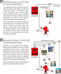 conventional fire alarm wiring diagram gooddy org