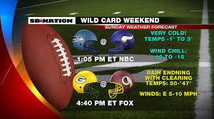 nfl playoffs 2016 card weekend weather forecast sbnation
